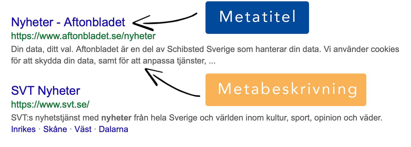 vad-är-en-metabeskrivning-och-metatitel