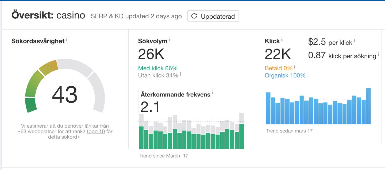 vad-kostar-SEO-pris-screenshot